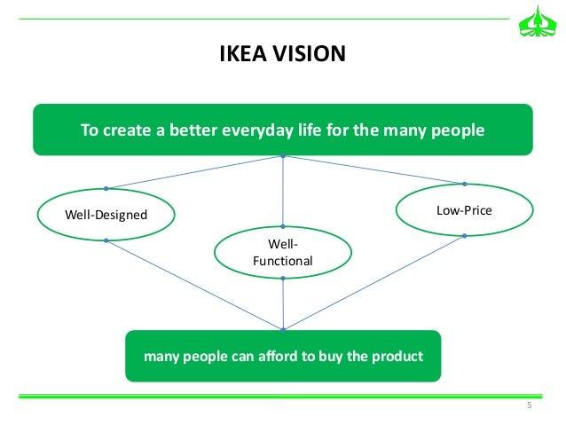 strategic management ikea case study