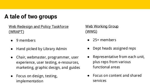 Ucf Bachelor Degrees Web Design