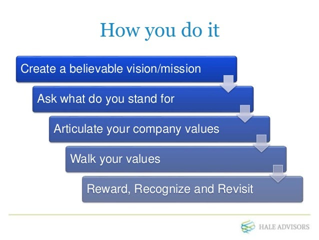 how organizations create value The scholarship on public value has emanated largely from the perspective of government and public management as valuable as this conceptualization may be, we suggest that public value in the united states can be created by a combination of government, business and nonprofit actors.