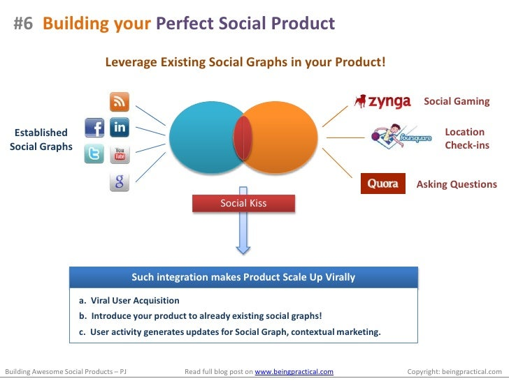 Social Mindset – Professional or Company updates; Industry news & views
