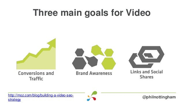 how to plan a video marketing strategy