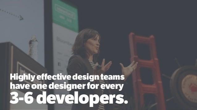 Highlyeffectivedesignteams haveonedesignerforevery 3-6developers.