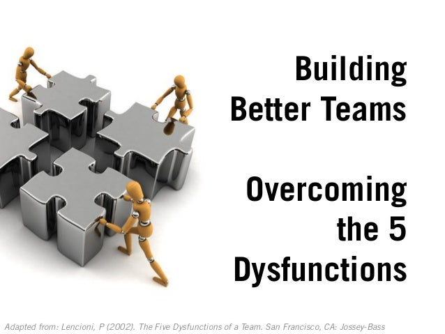 Building Better Teams Overcoming the 5 Dysfunctions  Adapted from: Lencioni, P (2002). The Five Dysfunctions of a Team. Sa...