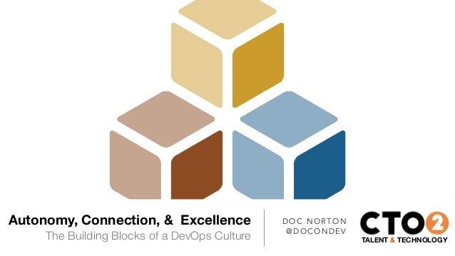 Autonomy, Connection, & Excellence The Building Blocks of a DevOps Culture D O C N O R T O N  @ D O C O N D E V TALENT &...