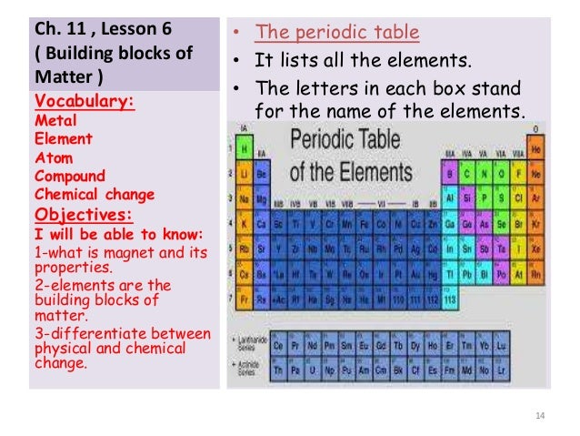 Building blocks of matter g3 13 14 ch 11 lesson 6 building blocks of matter the periodic table urtaz Images