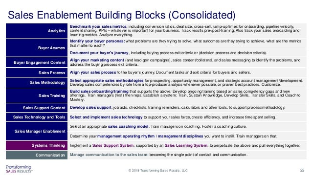 Building Blocks Of Sales Enablement 2018 Ses Conference