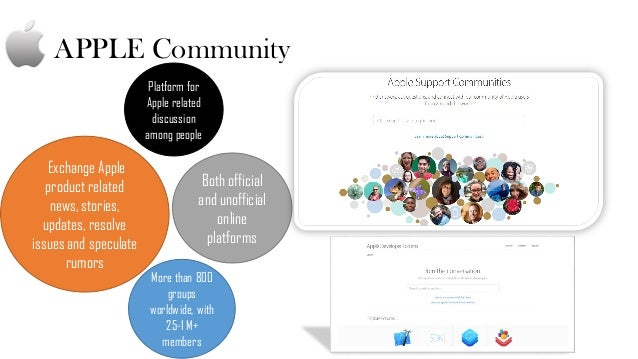 building a brand community on the How communities are changing marketing (and four community-building lessons)  four key lessons in community-building  as a brand, you want to .