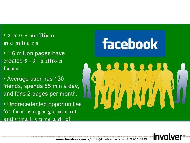 <ul><li>350+ million members </li></ul><ul><li>1.6 million pages have created  5.3 billion fans </li></ul><ul><li>Average ...