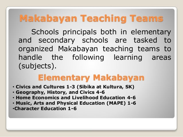makabayan subject in k 12