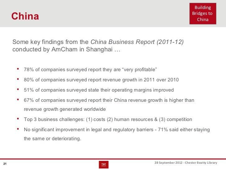 Slouching Towards Innovation – A Survey of the Surveys on China's IP Environment