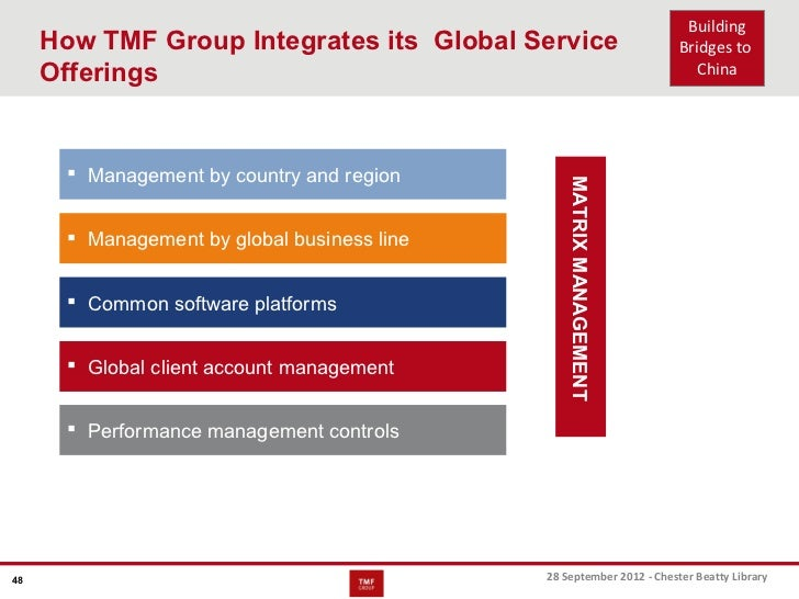 TMF Group - Building bridges to china: part 1