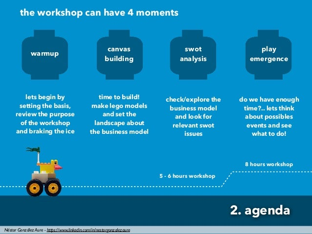 5 - 6 hours workshop 8 hours workshop the workshop can have 4 moments lets begin by setting the basis, review the purpose ...