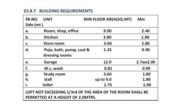 Mezzanine Floor • Minimum height of mezzanine floor shall be 2.2 m. • The minimum size of the mezzanine floor, if it is to...