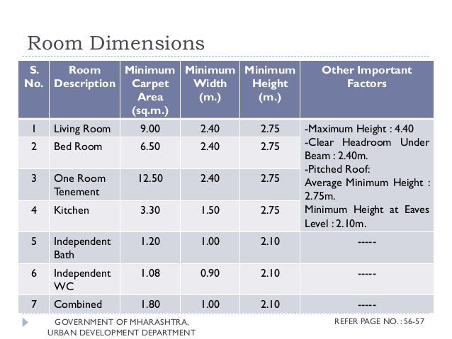 Standard Bathroom Size Average Bathroom Stall Size Standard Width Standard  Measurement Of Living Room Part 52