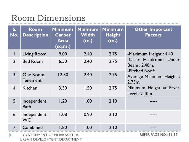 Elegant Room Dimensions ... Part 14