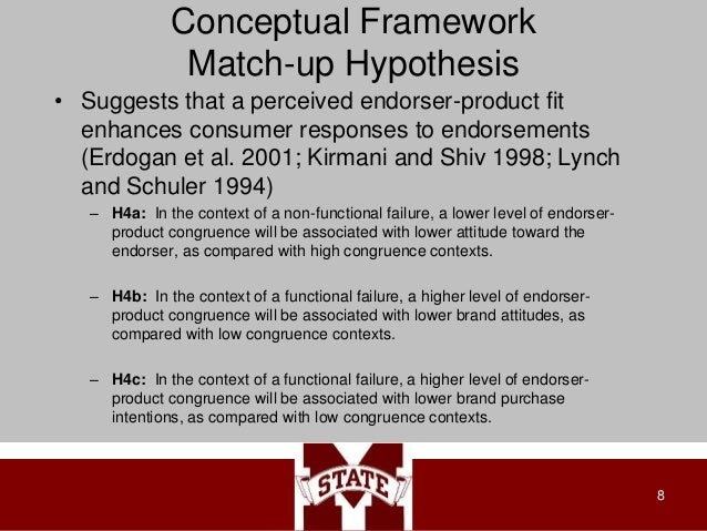 (PDF) The Match-Up Hypothesis: Physical Attractiveness ...