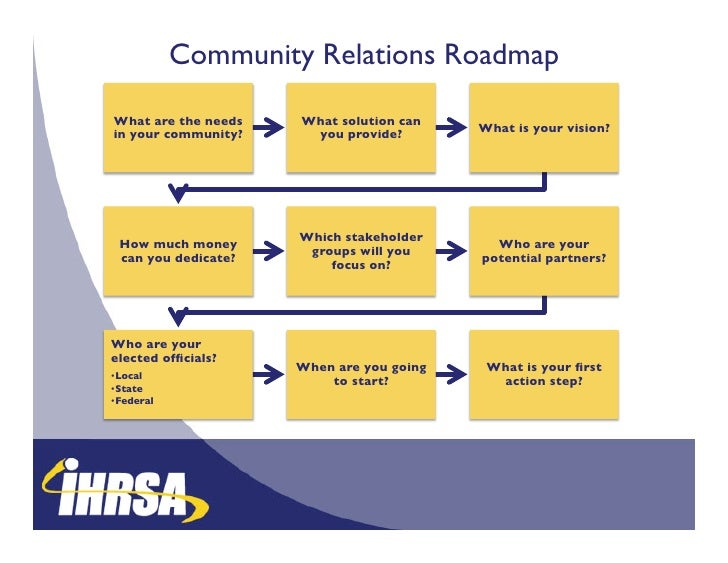 building relationships with community resources Develop long-term, sustainable relationships and community-to-community partnerships that focus on healthcare,  module 4: building relationships resources.