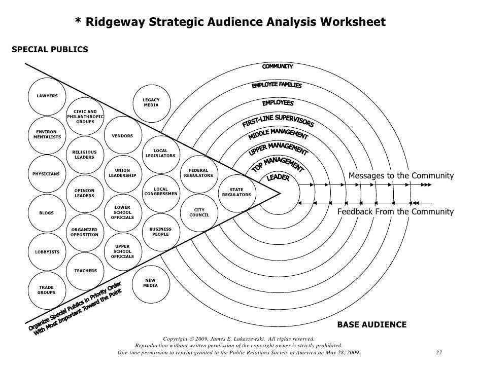 Worksheets Criminal Thinking Worksheets criminal thinking worksheets worksheet thinking