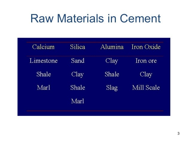 Cement Raw Materials 3 : General construction building materials production