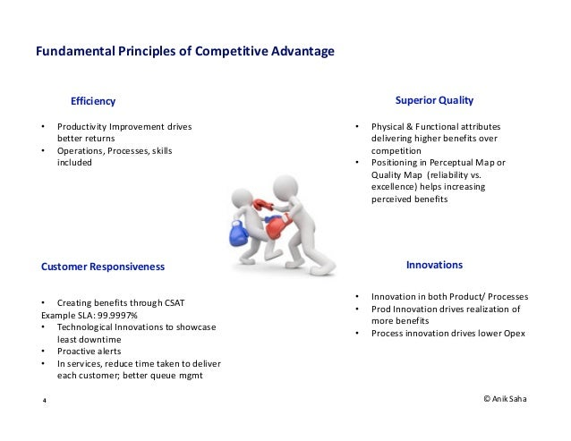 logistics principles that achieve competitive advantage Porsche consulting has developed methods that generate long-term competitive  advantage  what is the production strategy that will best support our company's  aims  how can we reduce high inventory levels and eliminate inflexible logistics   the italian aetna group uses lean production principles to emerge from a.