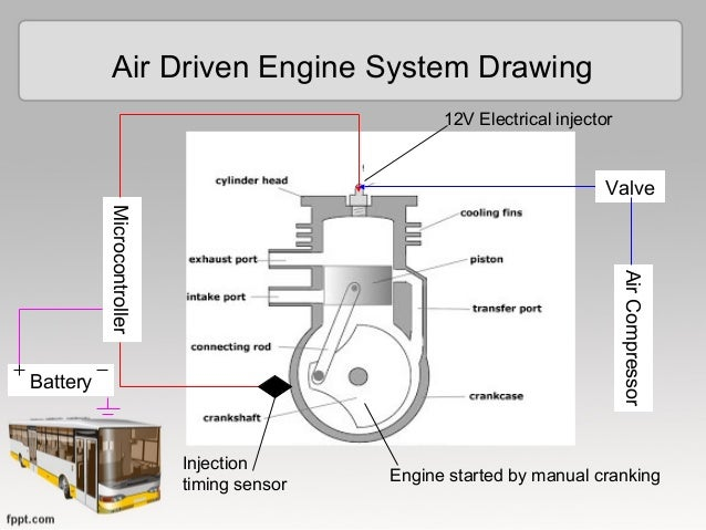 air driven engine