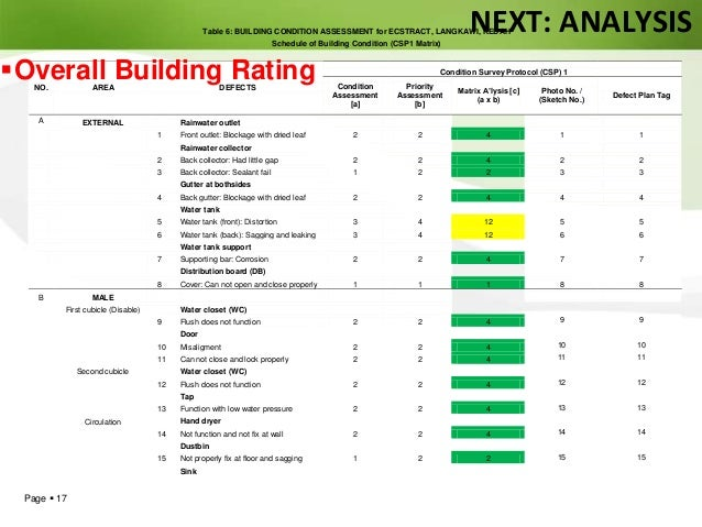Building Assessment Report Template Pictures To Pin On