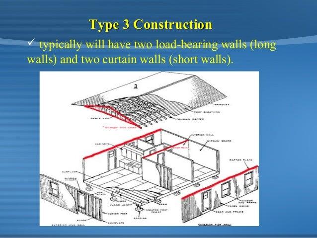 Understanding Building Construction