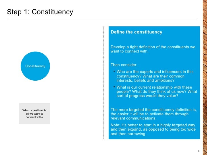 Building constituency: a communications approach for open