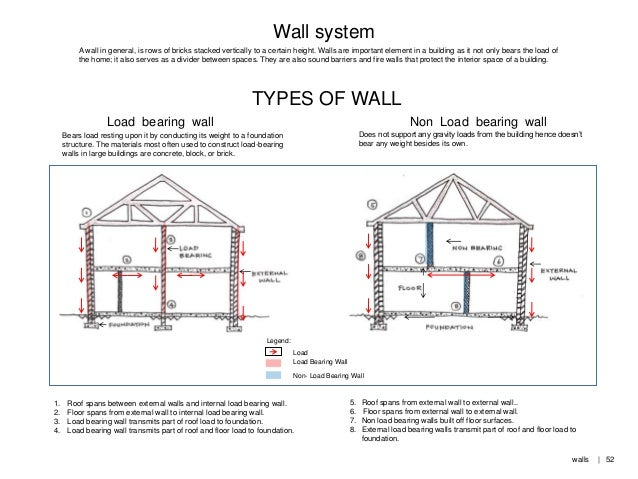 Building Construction Experiencing Construction