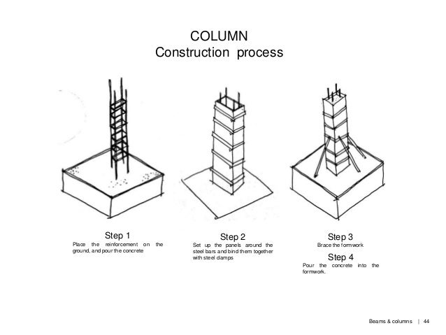 types of bricks in civil engineering pdf