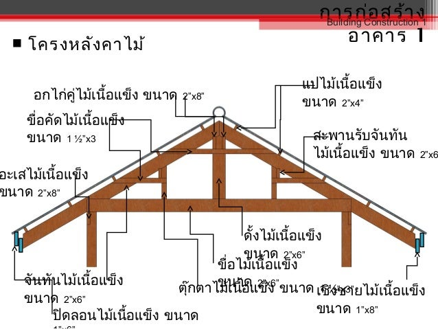 Building Construction 5หลังคา