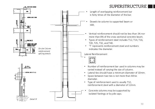 relationship between site survey and building construction