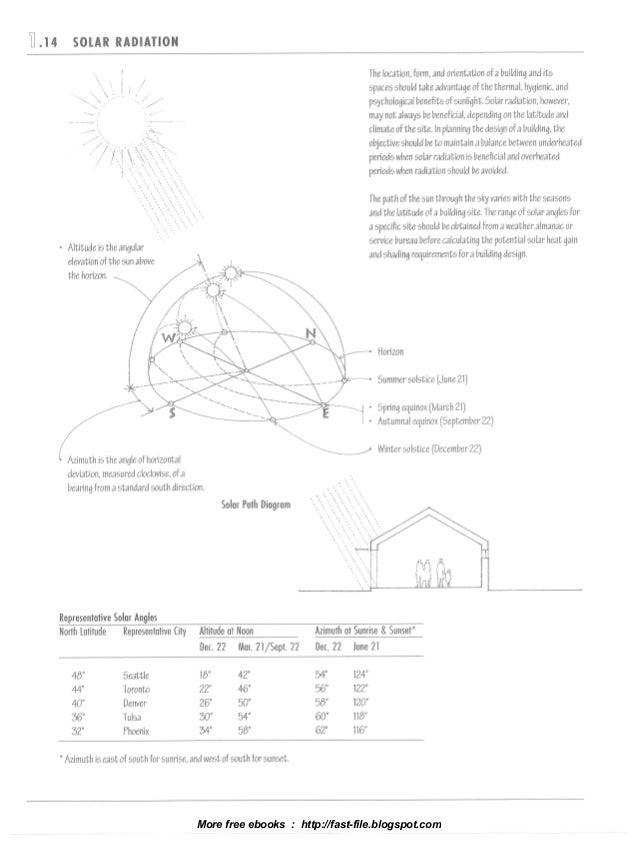 mckay building construction volume 2 pdf free download