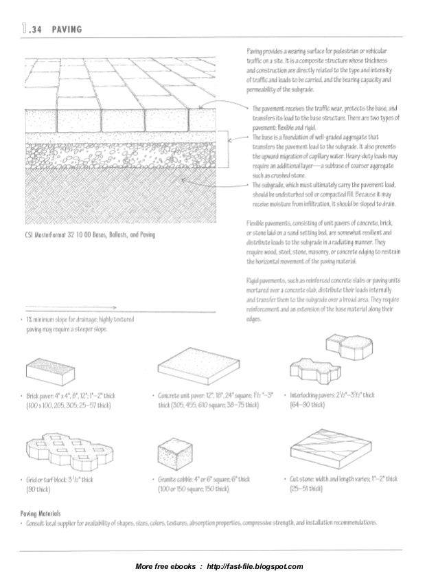 ching building construction illustrated pdf