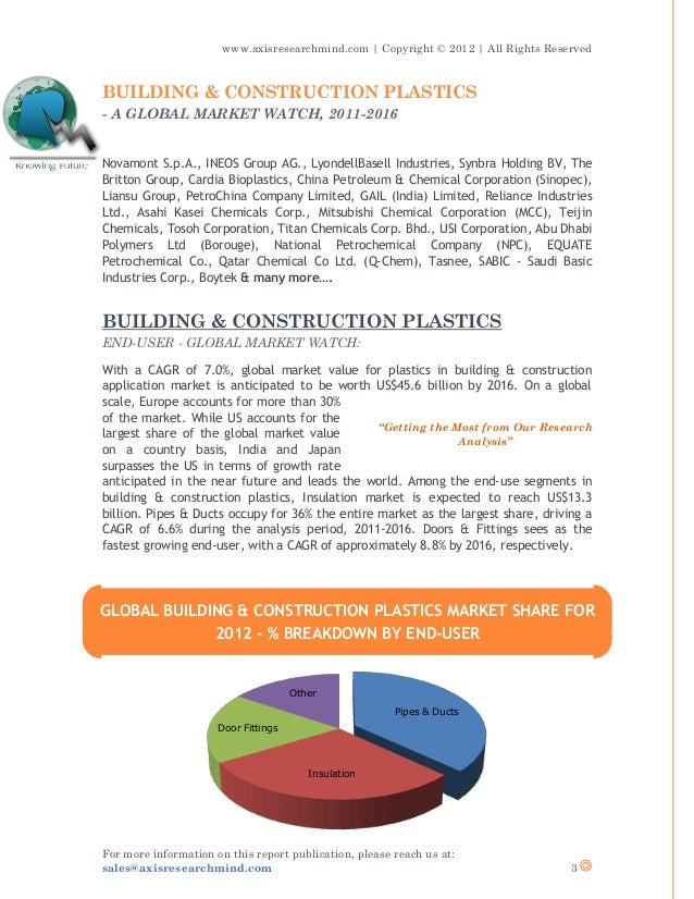 www.axisresearchmind.com | Copyright © 2012 | All Rights ReservedBUILDING & CONSTRUCTION PLASTICS- A GLOBAL MARKET WATCH, ...