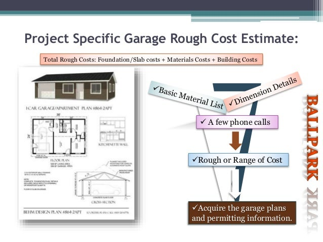How to estimate garage building costs for Cost to build estimator
