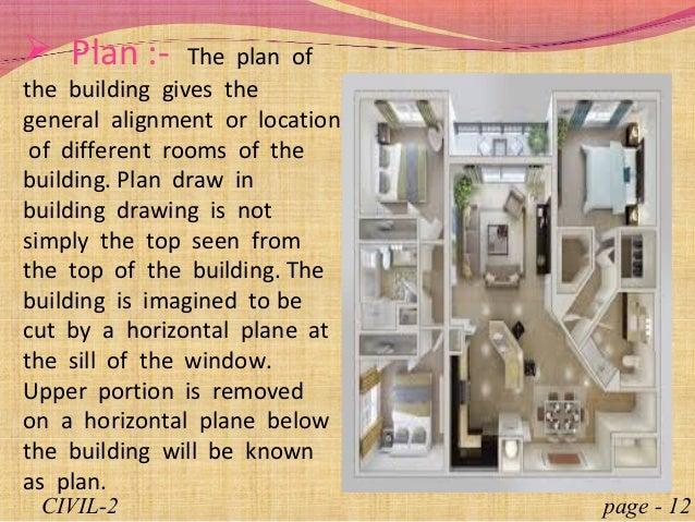 ... 12.  Plan ...