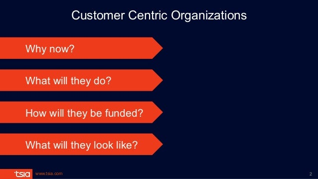 Building Customer Success Organizations Slide 2