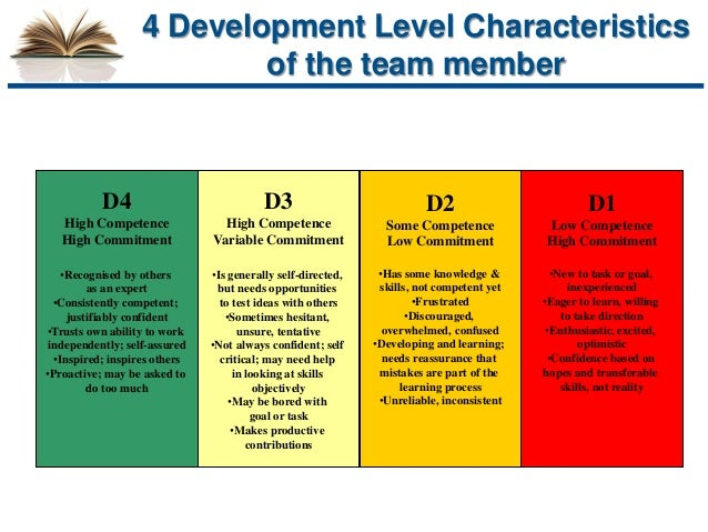 effective leadership development interventions Learning and leadership lillas m brown  well as thoughts about how the development of leadership competencies may be enhanced and  effective leadership vaill.