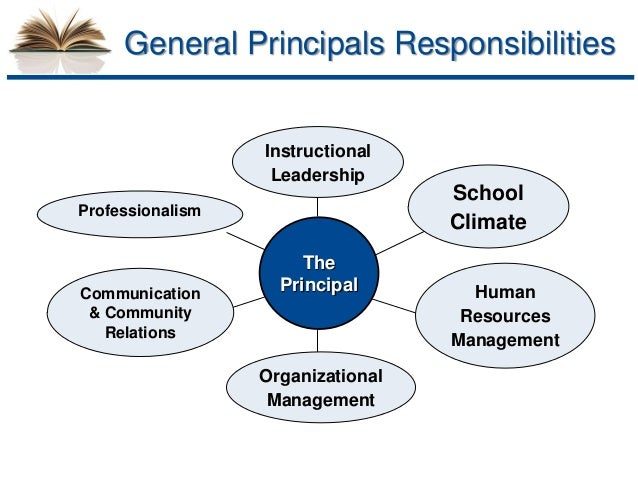effective school Ii leadership matters national association of secondary school principals 1904 association drive reston, virginia 20191  effective school leaders know how to focus the.