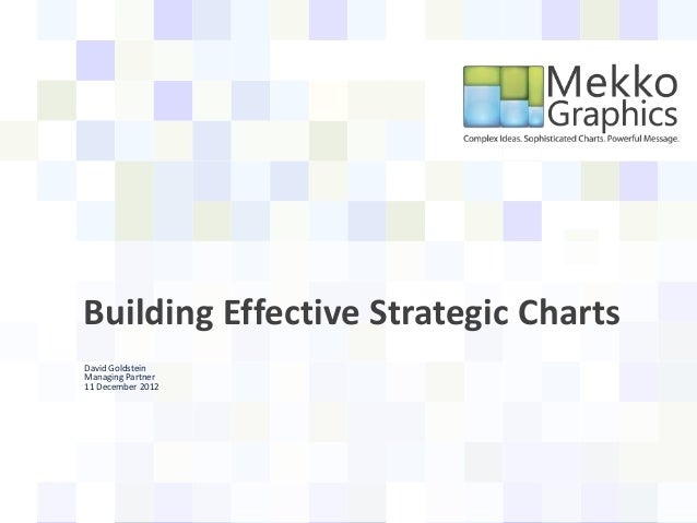 David GoldsteinManaging Partner11 December 2012Building Effective Strategic Charts