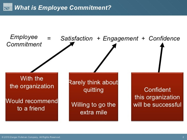 Edinger - Building employee commitment