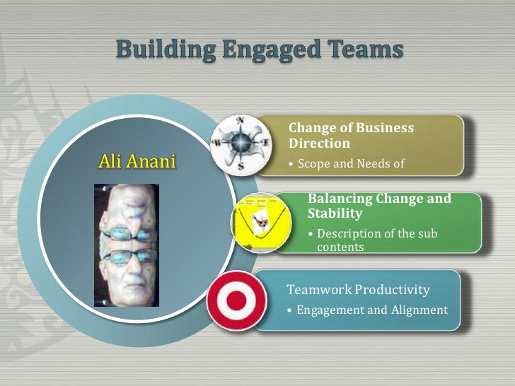 Change of Business                        Direction     Ali Anani          • Scope and Needs ofPowerPoint has newlayouts t...