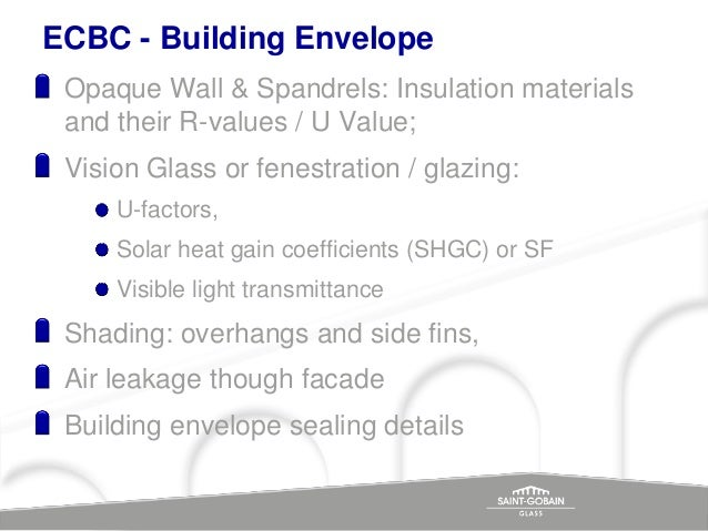 Building envelope power point for Glass block r value