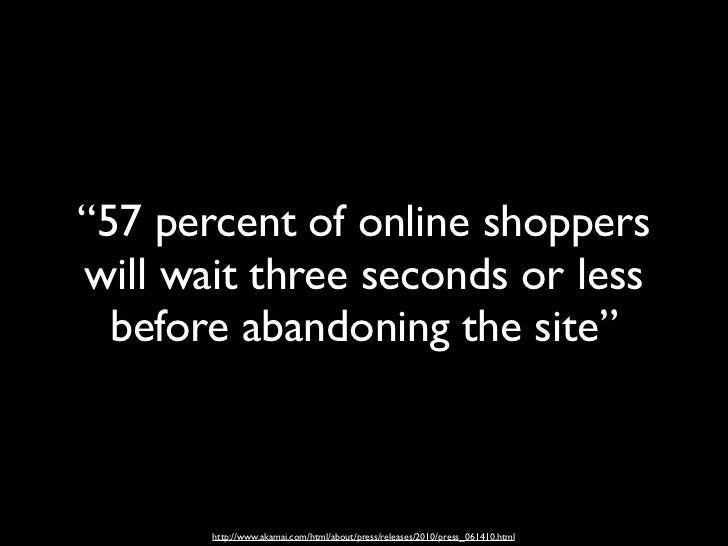 """""""57 percent of online shopperswill wait three seconds or less  before abandoning the site""""       http://www.akamai.com/htm..."""