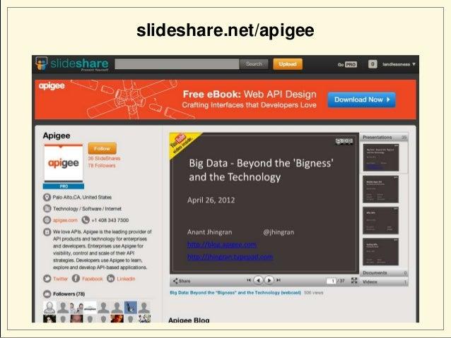 slideshare.net/apigee