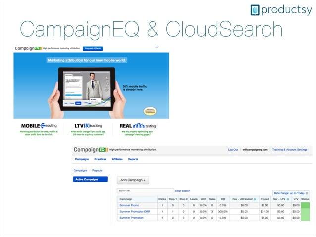CampaignEQ & CloudSearch