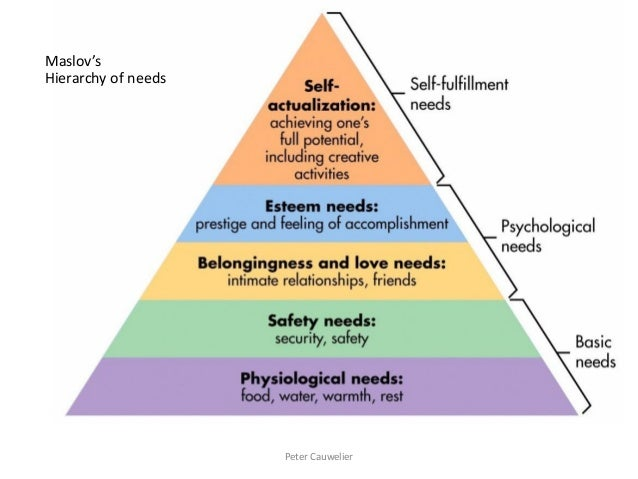 how to create psychological safety