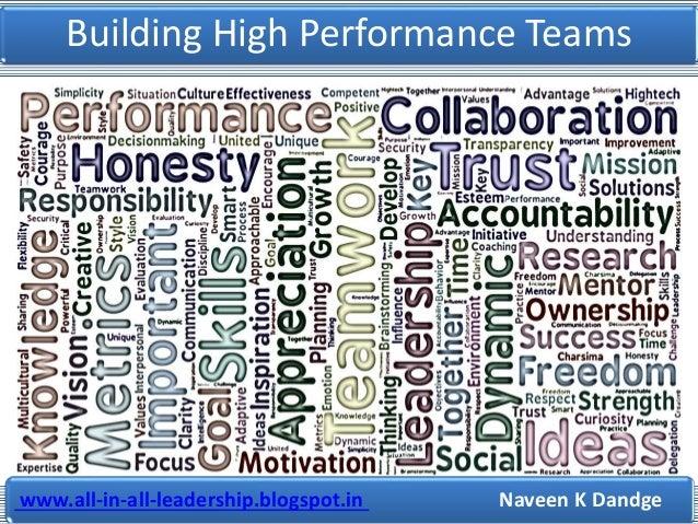 www.all-in-all-leadership.blogspot.in Naveen K Dandge Building High Performance Teams