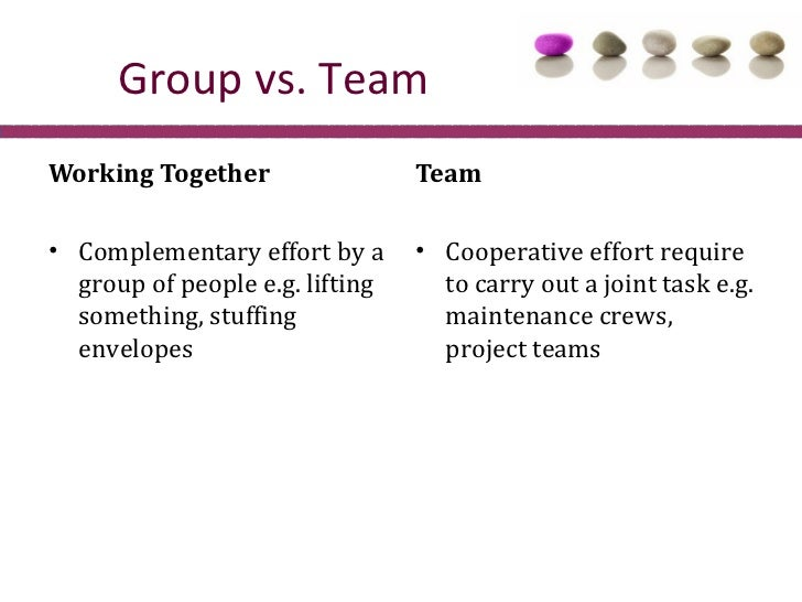 Building High Performing Teams Ken Blanchard